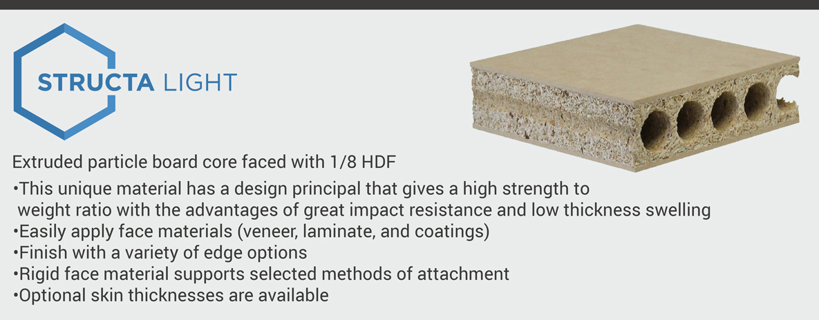 Lightweight Composite Panels Formations