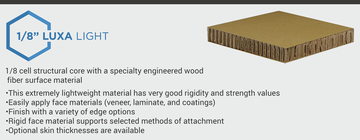 Lightweight Composite Panels | Formations